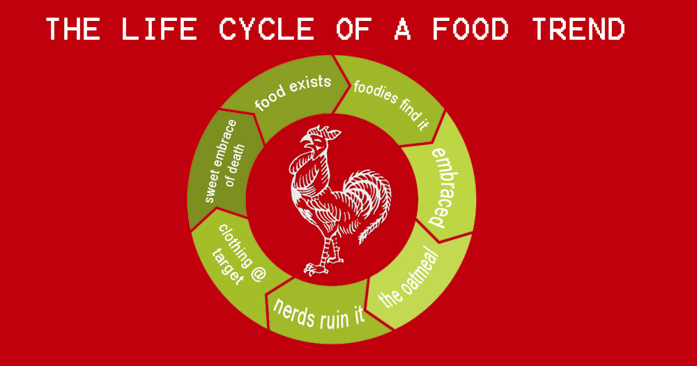 life-cycle-food-trend